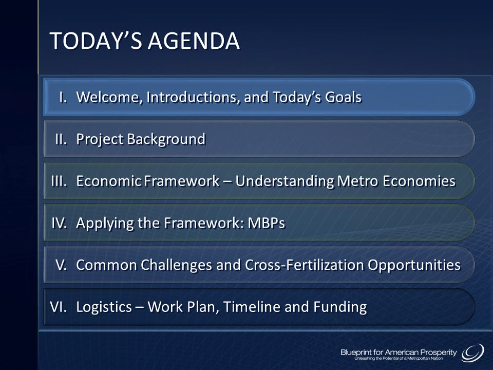 TODAYS AGENDA I.Welcome, Introductions, and Todays Goals II.Project Background III.Economic Framework – Understanding Metro Economies IV.Applying the
