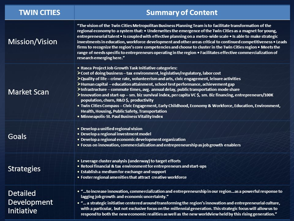 TWIN CITIESSummary of Content Mission/Vision The vision of the Twin Cities Metropolitan Business Planning Team is to facilitate transformation of the