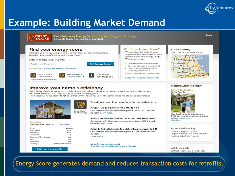 Example: Building Market Demand Energy Score generates demand and reduces transaction costs for retrofits.