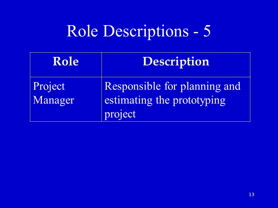 13 Role Descriptions - 5 RoleDescription Project Manager Responsible for planning and estimating the prototyping project
