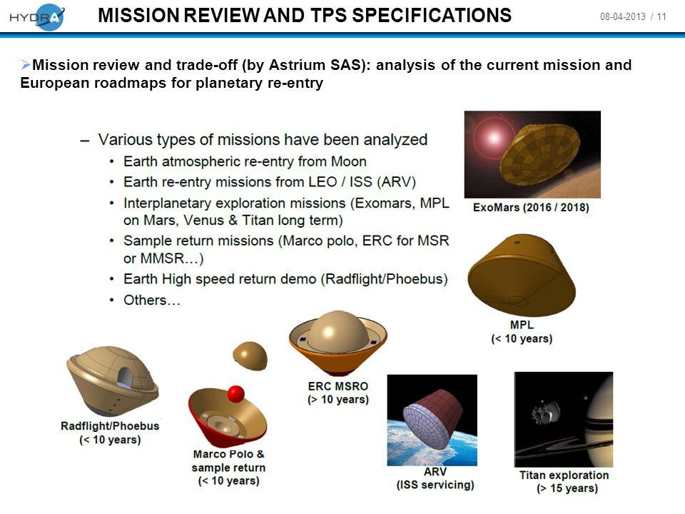 08-04-2013 / 11 Mission review and trade-off (by Astrium SAS): analysis of the current mission and European roadmaps for planetary re-entry MISSION RE