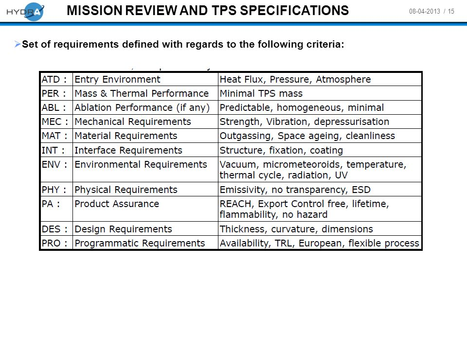 08-04-2013 / 15 MISSION REVIEW AND TPS SPECIFICATIONS Set of requirements defined with regards to the following criteria: