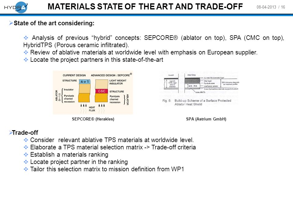 08-04-2013 / 16 MATERIALS STATE OF THE ART AND TRADE-OFF State of the art considering: Analysis of previous hybrid concepts: SEPCORE® (ablator on top)