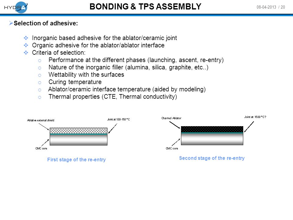 08-04-2013 / 20 BONDING & TPS ASSEMBLY Selection of adhesive: Inorganic based adhesive for the ablator/ceramic joint Organic adhesive for the ablator/