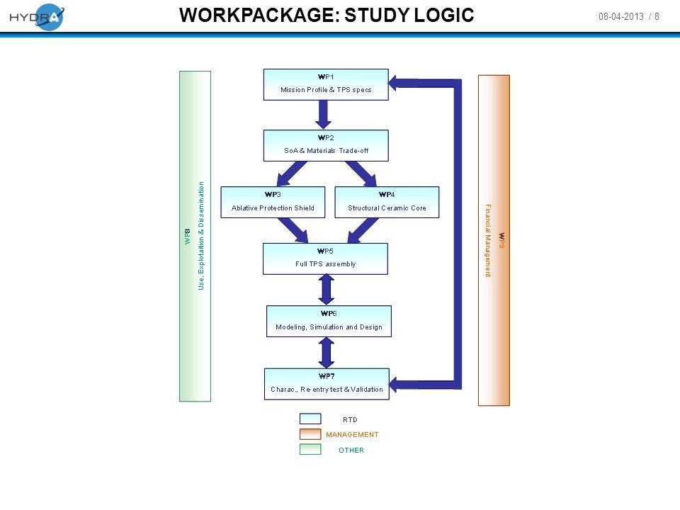 08-04-2013 / 8 WORKPACKAGE: STUDY LOGIC