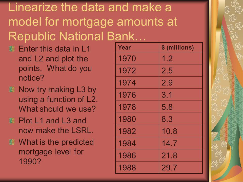 Linearize the data and make a model for mortgage amounts at Republic National Bank… Enter this data in L1 and L2 and plot the points. What do you noti