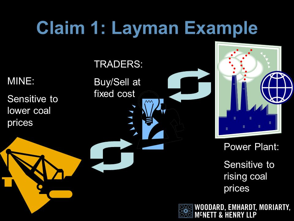 Claim 1 A method for managing the consumption risk costs of a commodity sold by a commodity provider at a fixed price comprising the steps of: (a) initiating a series of transactions between said commodity provider and consumers of said commodity wherein said consumers purchase said commodity at a fixed rate based upon historical averages, said fixed rate corresponding to a risk position of said consumer; (b) identifying market participants for said commodity having a counter- risk position to said consumers; and (c) initiating a series of transactions between said commodity provider and said market participants at a second fixed rate such that said series of market participant transactions balances the risk position of said series of consumer transactions.