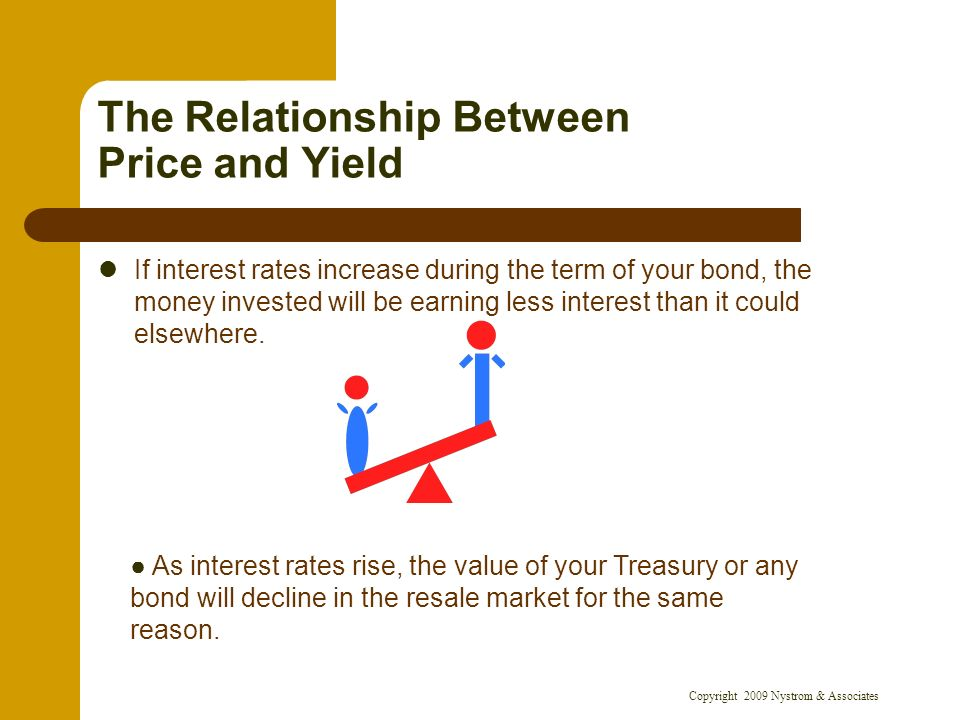 Copyright 2009 Nystrom & Associates 2 Ways to Lose Money in Treasuries and Bonds When you purchase at a low rate of interest due to excessive demand When you sell at a low resale rate due to excessive selling