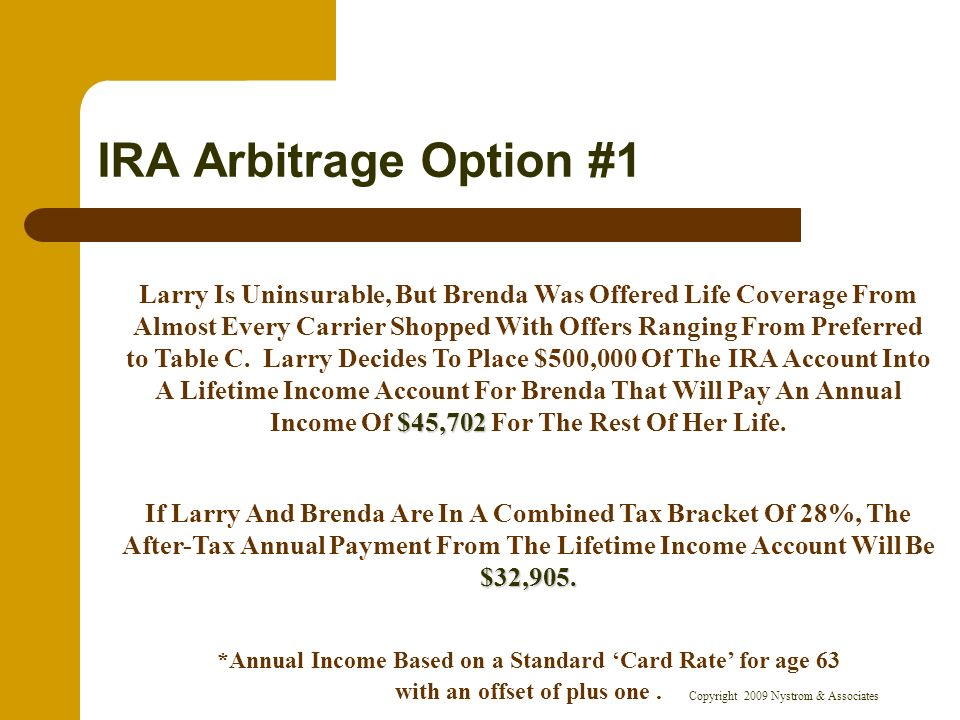 Copyright 2009 Nystrom & Associates IRA Arbitrage Option #1 $45,702 Larry Is Uninsurable, But Brenda Was Offered Life Coverage From Almost Every Carri