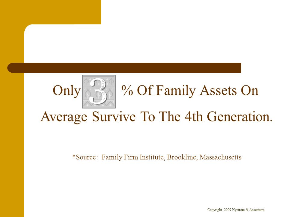 Copyright 2009 Nystrom & Associates Only % Of Family Assets On Average Survive To The 4th Generation. *Source: Family Firm Institute, Brookline, Massa