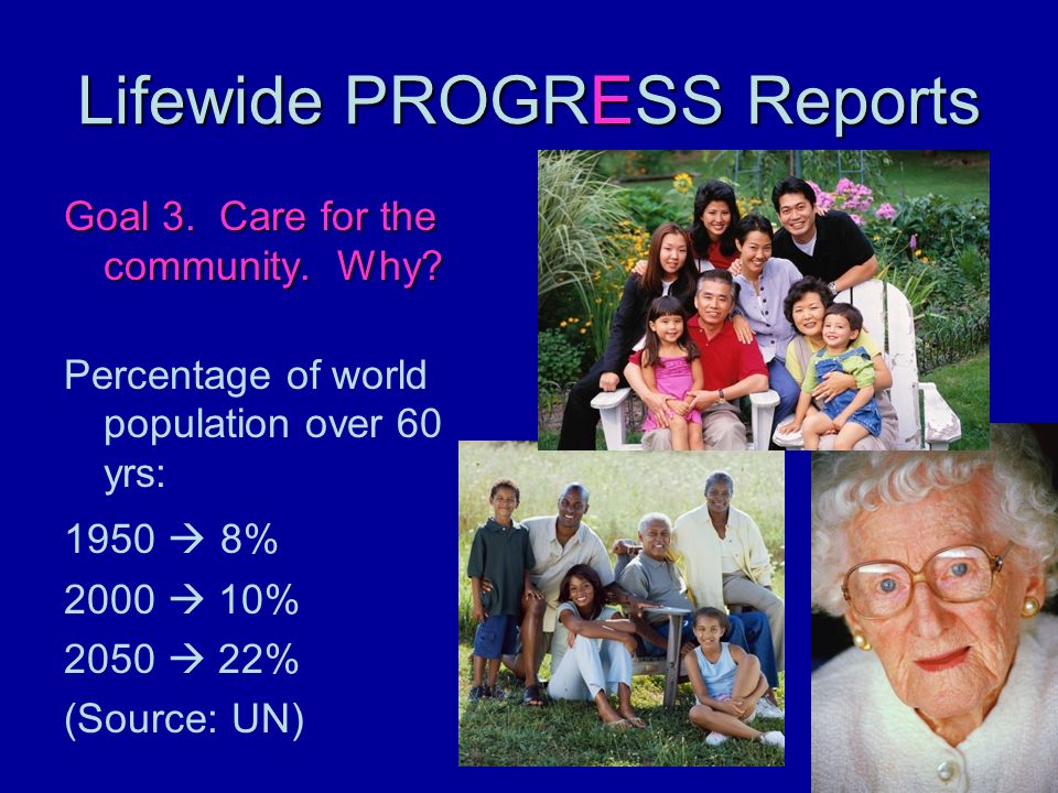 Lifewide PROGRESS Reports Goal 3. Care for the community. Why? Percentage of world population over 60 yrs: 1950 8% 2000 10% 2050 22% (Source: UN)