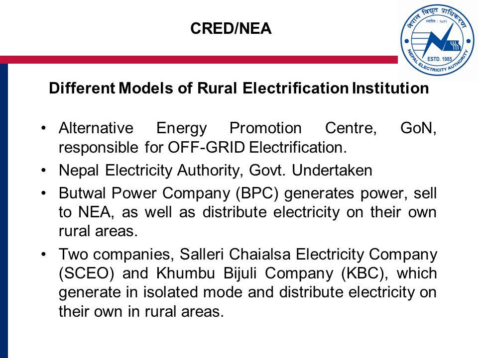 CRED/NEA Total No of Communities Undertaken