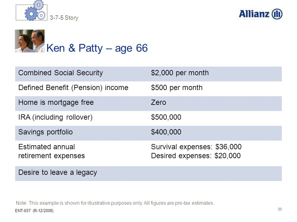 ENT-657 (R-12/2008) 20 Ken & Patty – age 66 Note: This example is shown for illustrative purposes only. All figures are pre-tax estimates. 3-7-5 Story