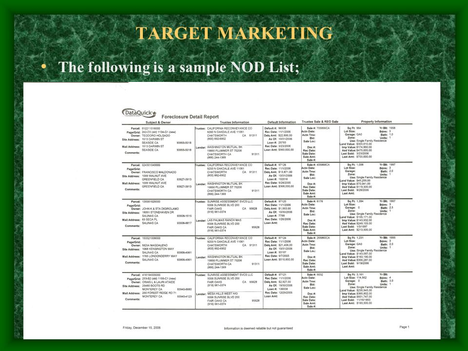 TARGET MARKETING The following is a sample NOD List;