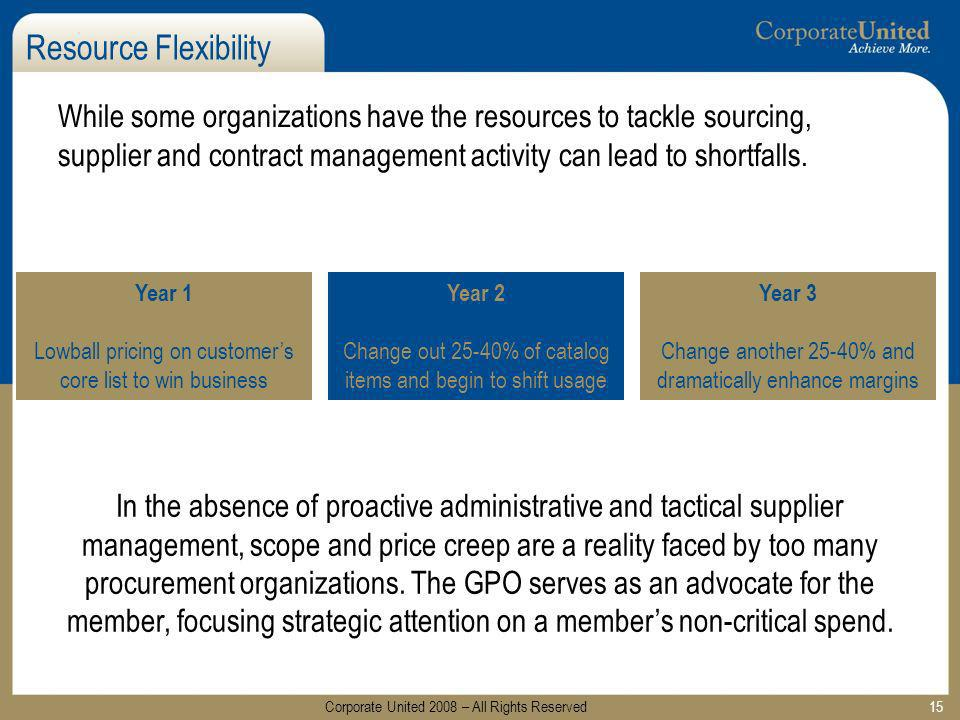 15 Resource Flexibility While some organizations have the resources to tackle sourcing, supplier and contract management activity can lead to shortfal