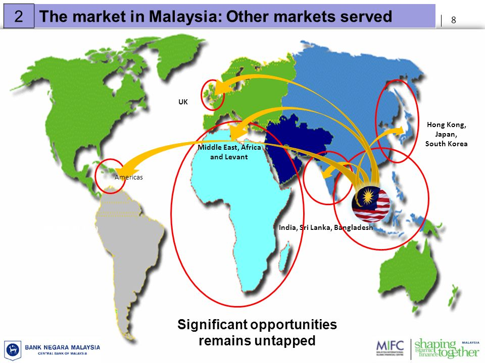 8 India, Sri Lanka, Bangladesh Hong Kong, Japan, South Korea 26% (RM 481.17 m) UK Middle East, Africa and Levant 2The market in Malaysia: Other markets served Americas Significant opportunities remains untapped
