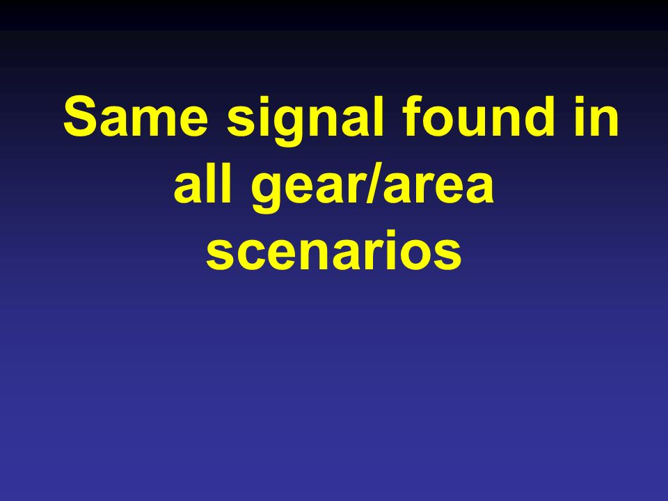 Same signal found in all gear/area scenarios
