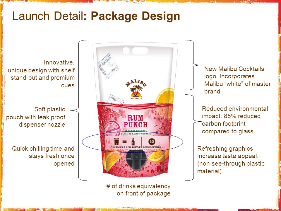 Launch Detail: Package Design Innovative, unique design with shelf stand-out and premium cues Soft plastic pouch with leak proof dispenser nozzle Refr