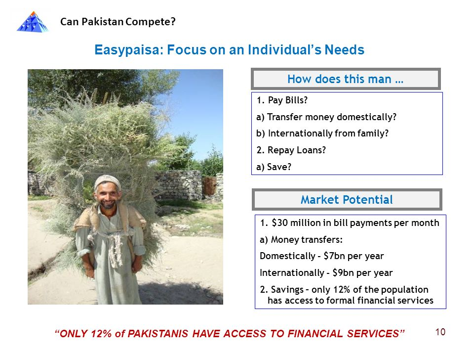 Easypaisa: Focus on an Individuals Needs ONLY 12% of PAKISTANIS HAVE ACCESS TO FINANCIAL SERVICES How does this man … 1.