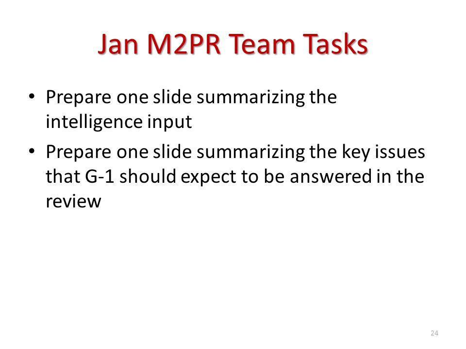 Jan M2PR Team Tasks Prepare one slide summarizing the intelligence input Prepare one slide summarizing the key issues that G-1 should expect to be ans