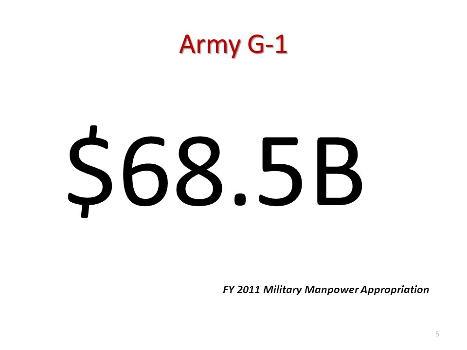 $68.5B FY 2011 Military Manpower Appropriation 5