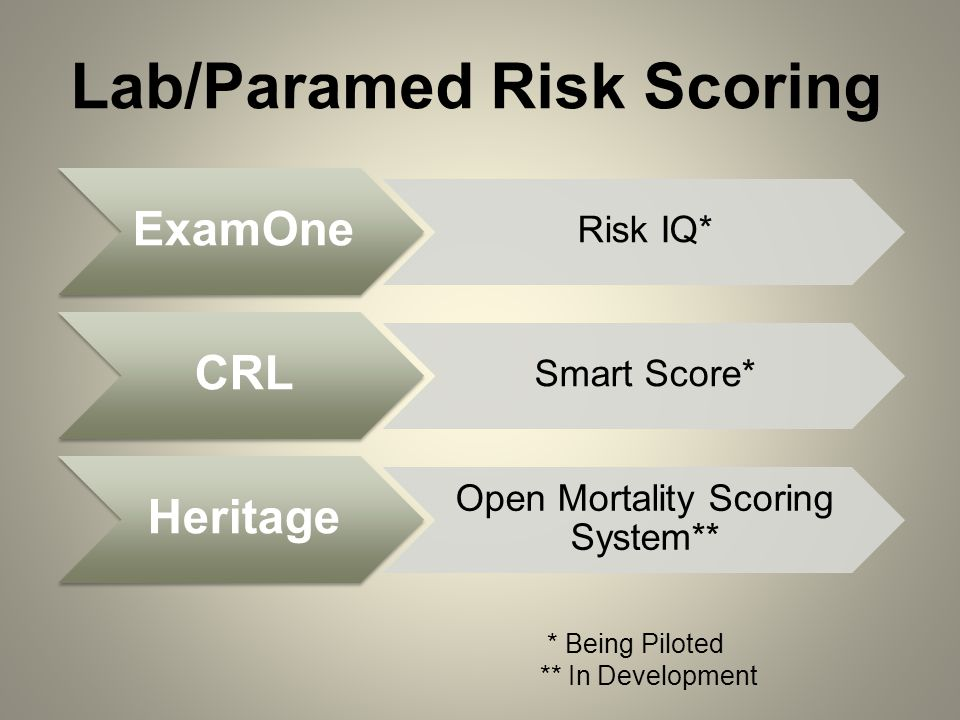 * Being Piloted ** In Development ExamOne Risk IQ* CRL Smart Score* Heritage Open Mortality Scoring System** Lab/Paramed Risk Scoring