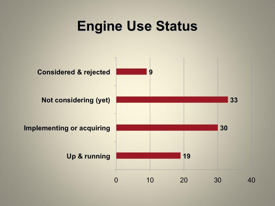 Engine Use Status