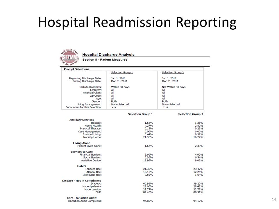 Hospital Readmission Reporting 14