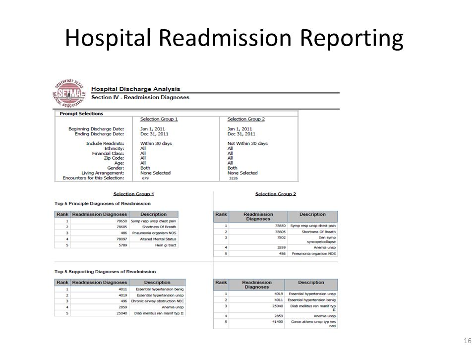 Hospital Readmission Reporting 16