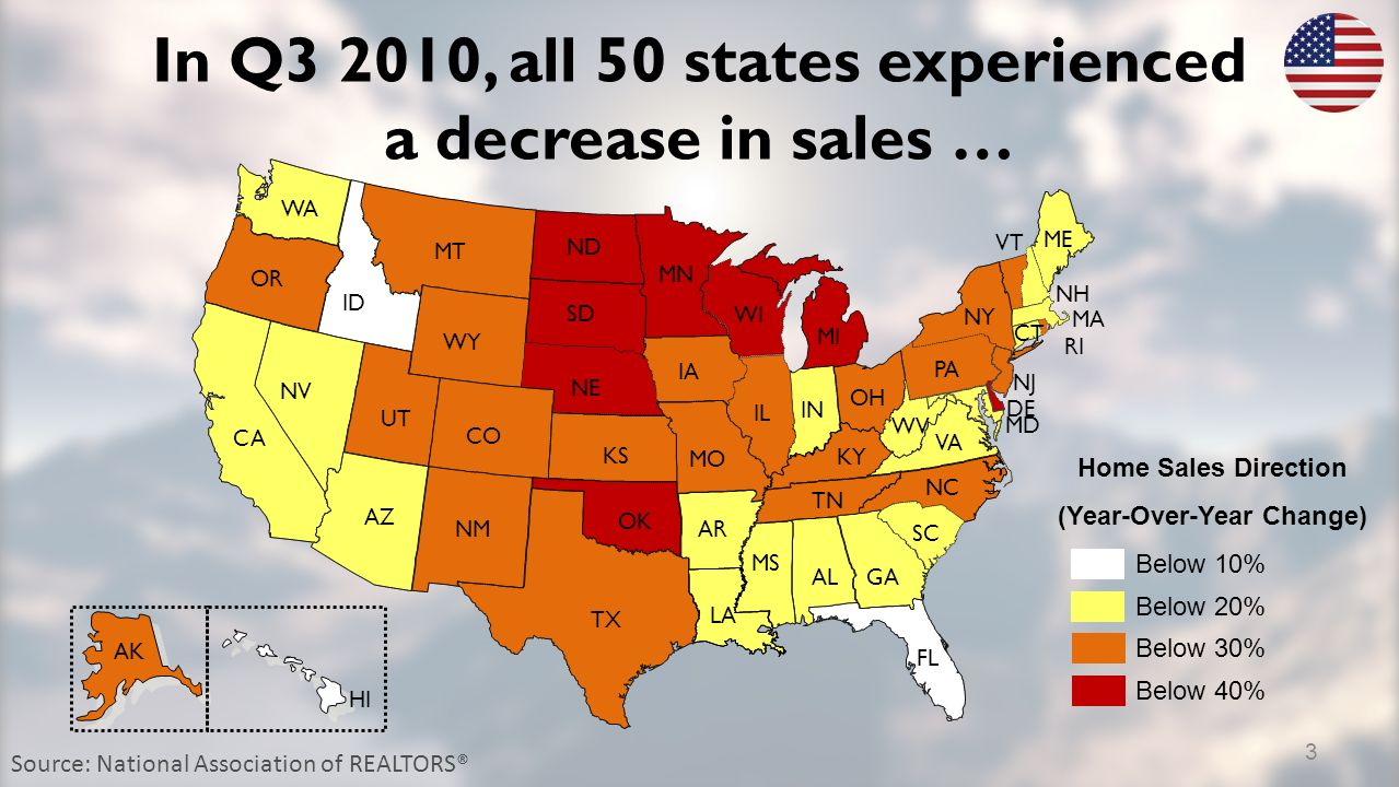 In Q3 2010, all 50 states experienced a decrease in sales … AK HI Below 10% Below 20% Home Sales Direction (Year-Over-Year Change) OH Source: National Association of REALTORS® Below 30% Below 40% 3