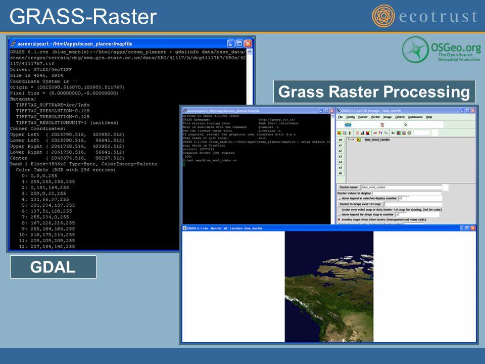GRASS-Raster Grass Raster Processing GDAL