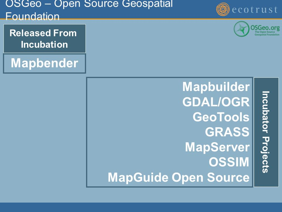OSGeo – Open Source Geospatial Foundation Mapbuilder GDAL/OGR GeoTools GRASS MapServer OSSIM MapGuide Open Source Incubator Projects Released From Incubation Mapbender