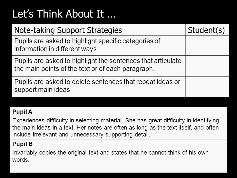 Lets Think About It … Note-taking Support StrategiesStudent(s) Pupils are asked to highlight specific categories of information in different ways..