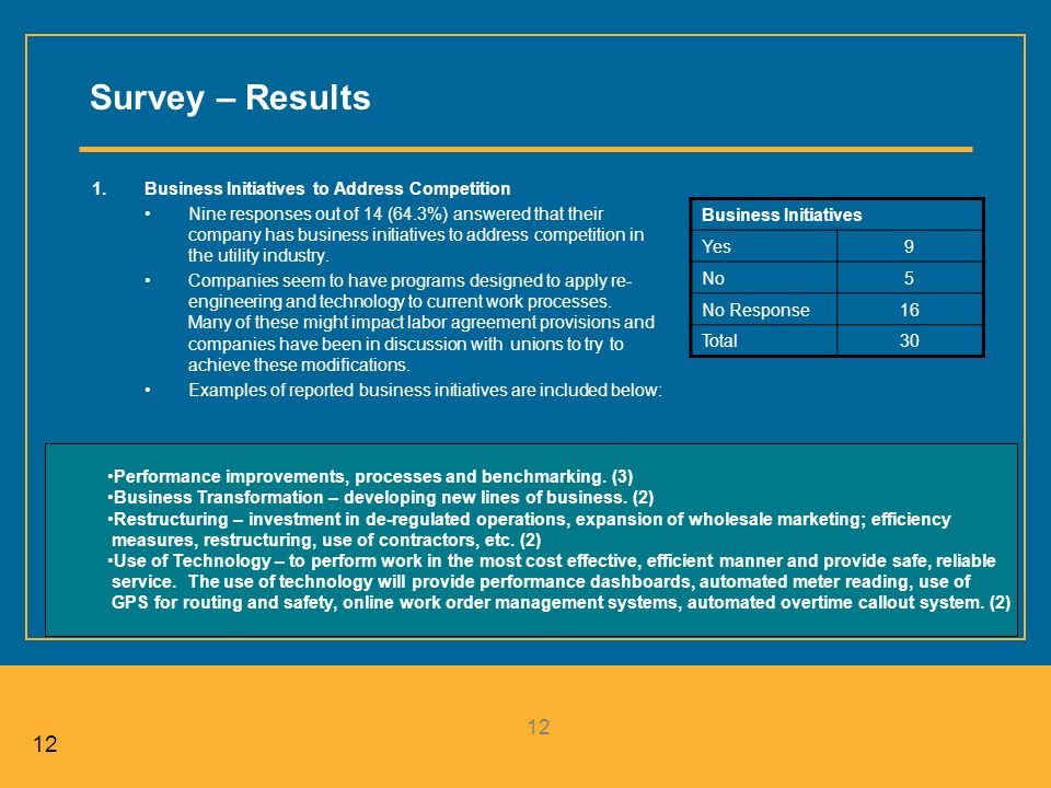12 Survey – Results 1.Business Initiatives to Address Competition Nine responses out of 14 (64.3%) answered that their company has business initiatives to address competition in the utility industry.