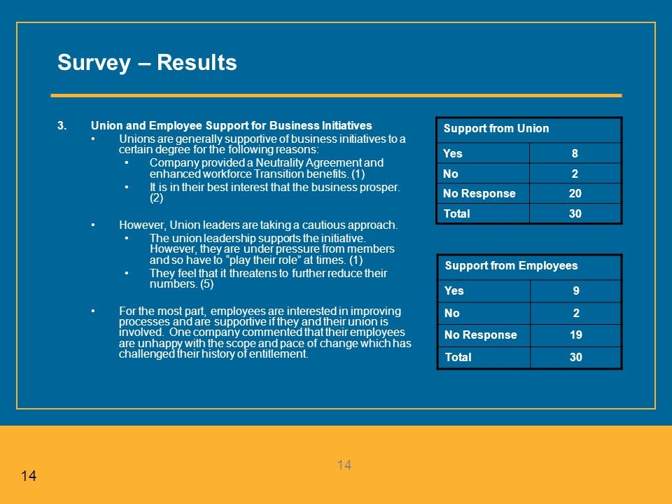 14 Survey – Results 3.Union and Employee Support for Business Initiatives Unions are generally supportive of business initiatives to a certain degree for the following reasons: Company provided a Neutrality Agreement and enhanced workforce Transition benefits.