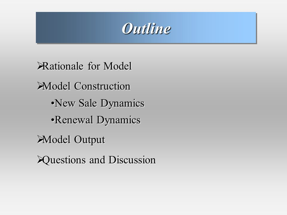 OutlineOutline Rationale for Model Rationale for Model Model Construction Model Construction New Sale DynamicsNew Sale Dynamics Renewal DynamicsRenewal Dynamics Model Output Model Output Questions and Discussion Questions and Discussion