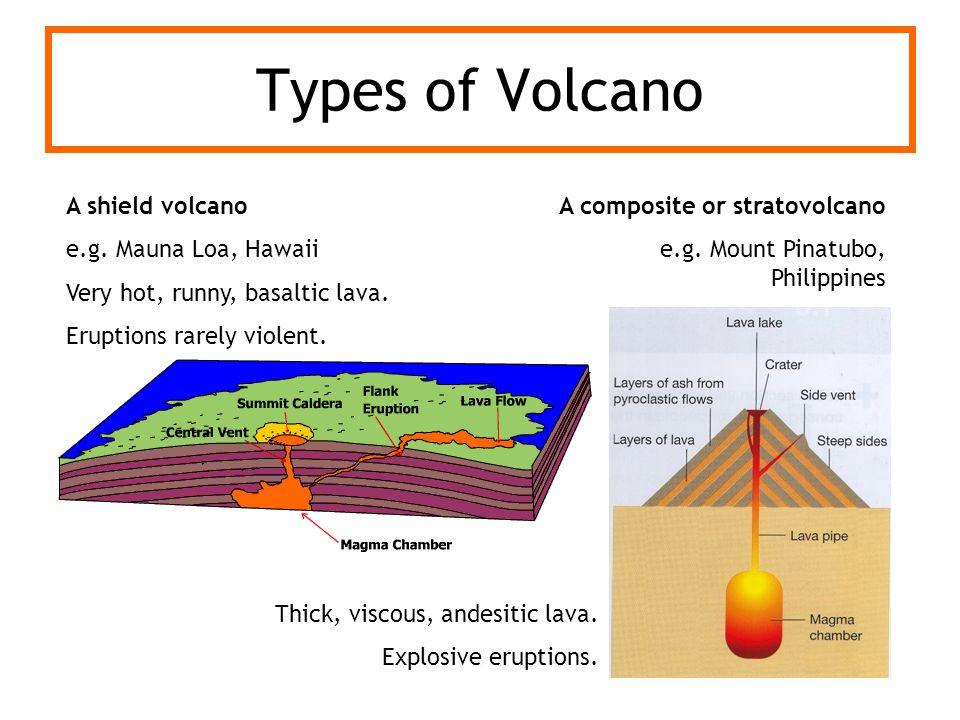 Types of Volcano A composite or stratovolcano e.g. Mount Pinatubo, Philippines A shield volcano e.g. Mauna Loa, Hawaii Very hot, runny, basaltic lava.