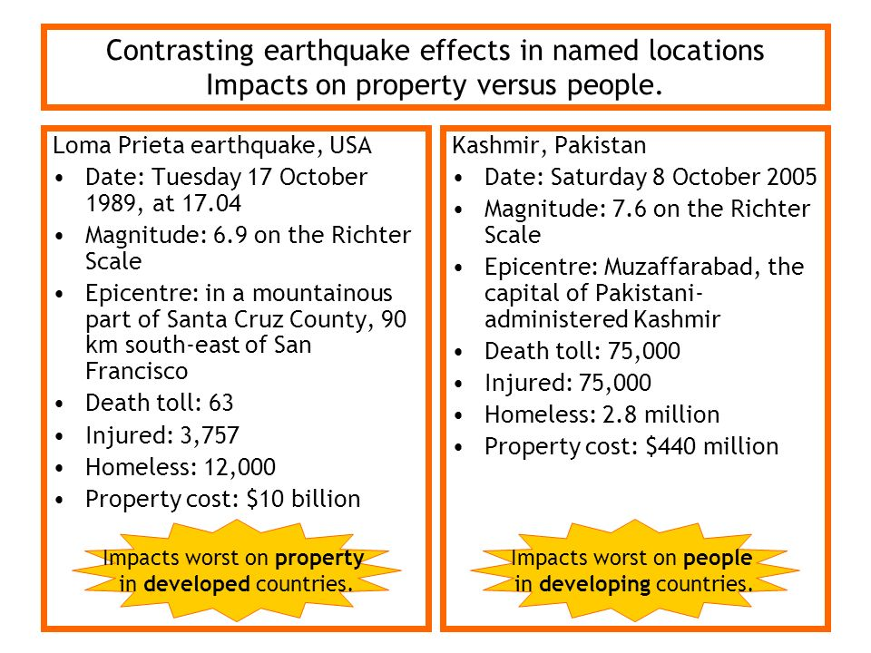 Contrasting earthquake effects in named locations Impacts on property versus people. Loma Prieta earthquake, USA Date: Tuesday 17 October 1989, at 17.