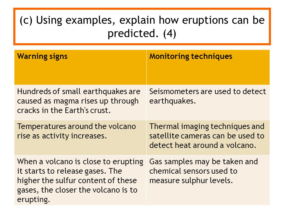 Warning signsMonitoring techniques Hundreds of small earthquakes are caused as magma rises up through cracks in the Earth's crust. Seismometers are us
