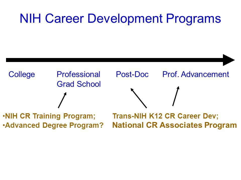 NIH Career Development Programs College Professional Post-Doc Prof.