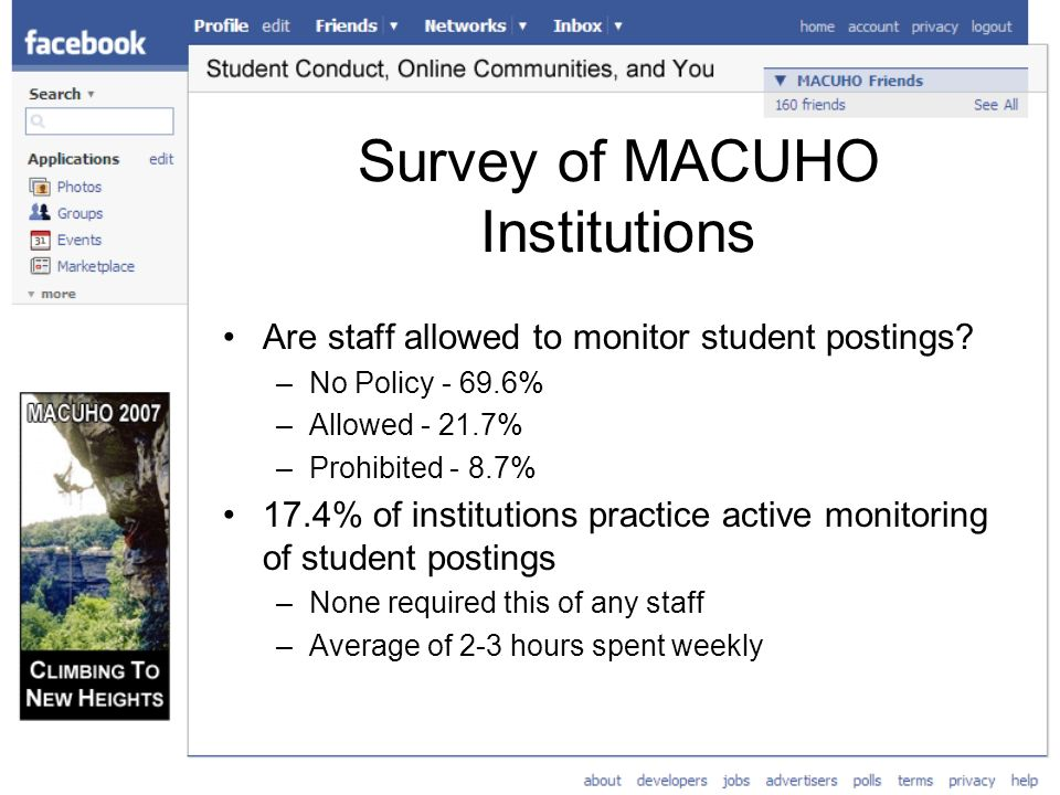 Survey of MACUHO Institutions Are staff allowed to monitor student postings.