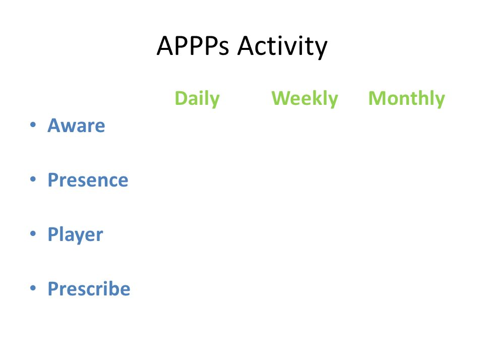 APPPs Activity Daily Weekly Monthly Aware Presence Player Prescribe