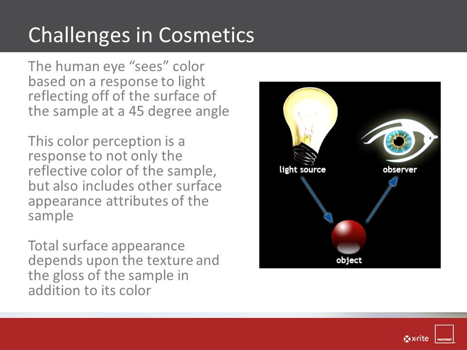 The human eye sees color based on a response to light reflecting off of the surface of the sample at a 45 degree angle This color perception is a resp