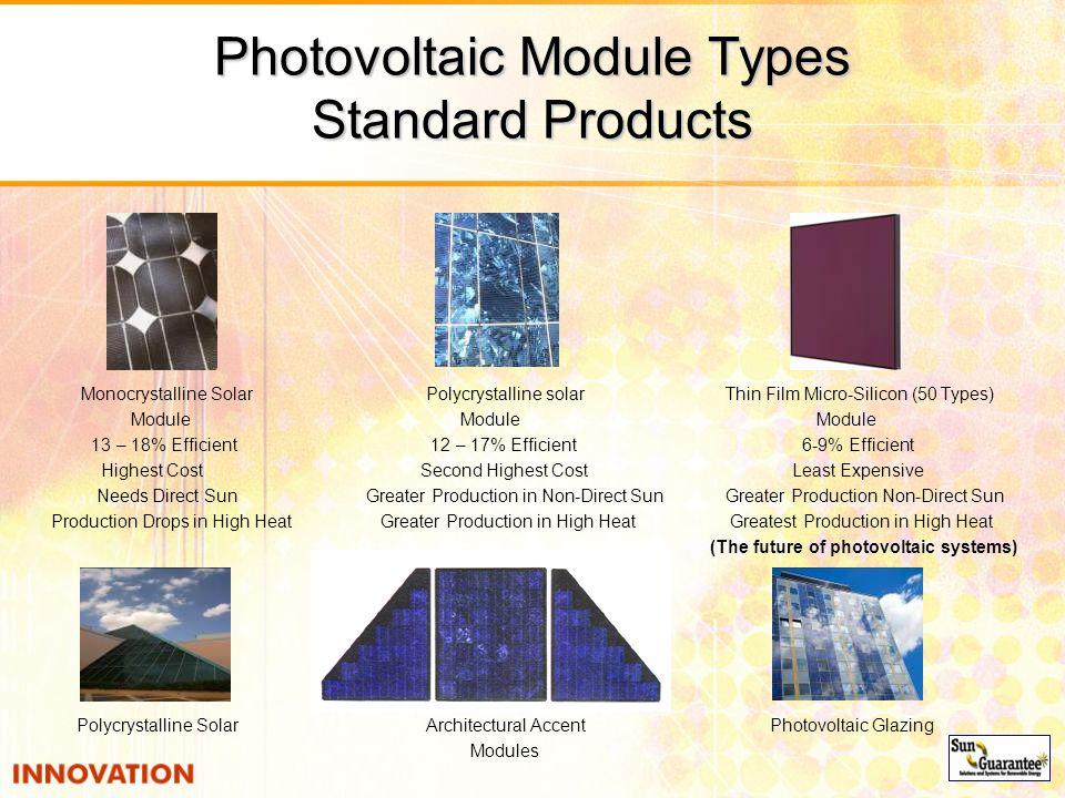 Photovoltaic Module Types Standard Products Monocrystalline Solar Polycrystalline solar Thin Film Micro-Silicon (50 Types) Module Module Module 13 – 1