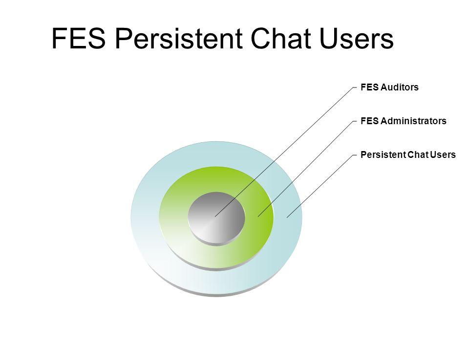 FES Persistent Chat Users FES Auditors FES Administrators Persistent Chat Users