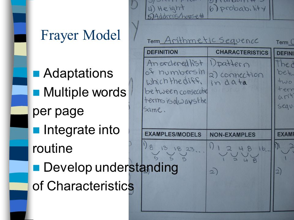 Frayer Model Adaptations Multiple words per page Integrate into routine Develop understanding of Characteristics