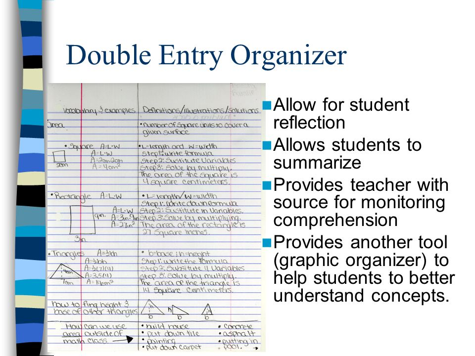 Double Entry Organizer Allow for student reflection Allows students to summarize Provides teacher with source for monitoring comprehension Provides an