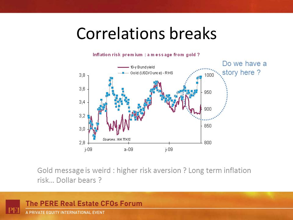 Correlations breaks Gold message is weird : higher risk aversion .