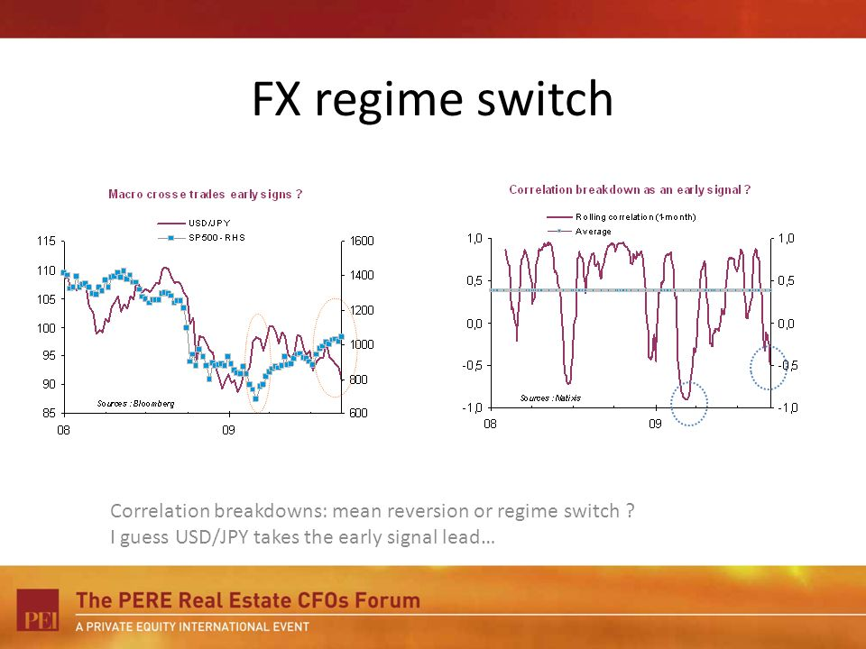 FX regime switch Correlation breakdowns: mean reversion or regime switch ? I guess USD/JPY takes the early signal lead…