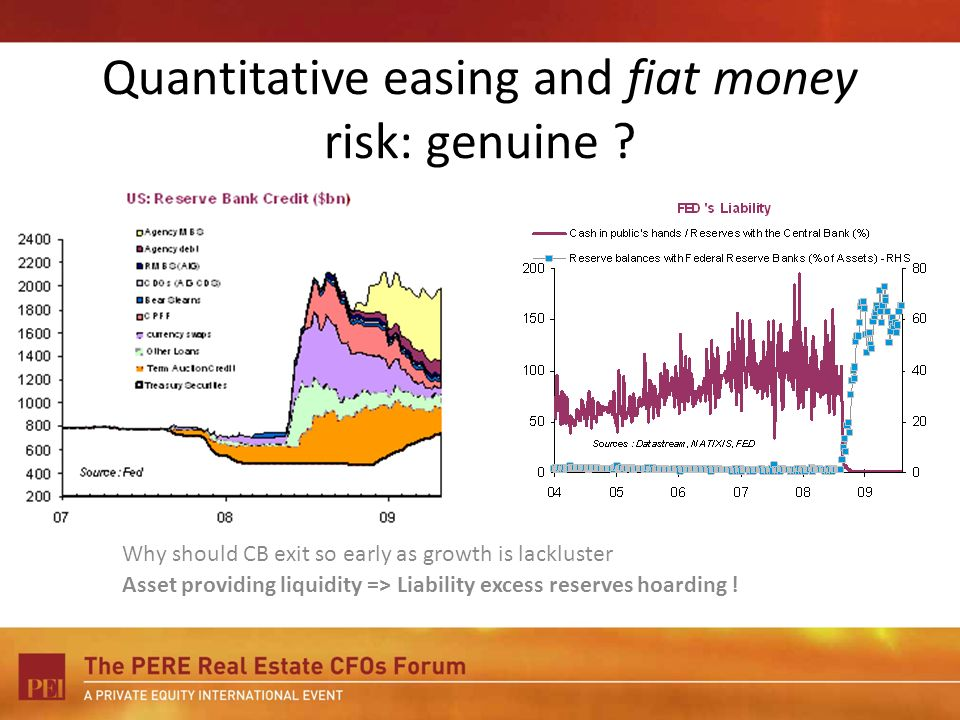Quantitative easing and fiat money risk: genuine ? Why should CB exit so early as growth is lackluster Asset providing liquidity => Liability excess r